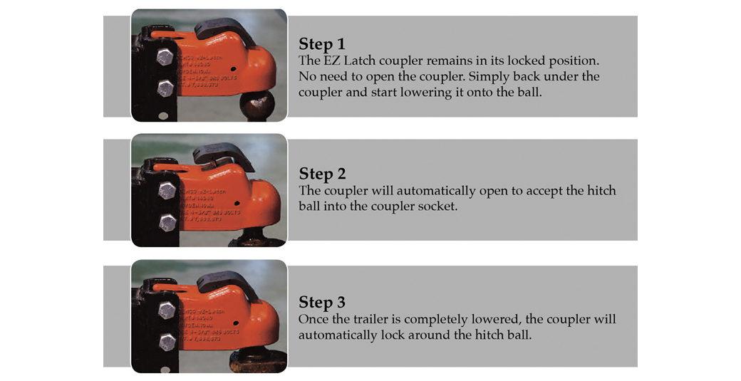 3 Steps for EZ Latch