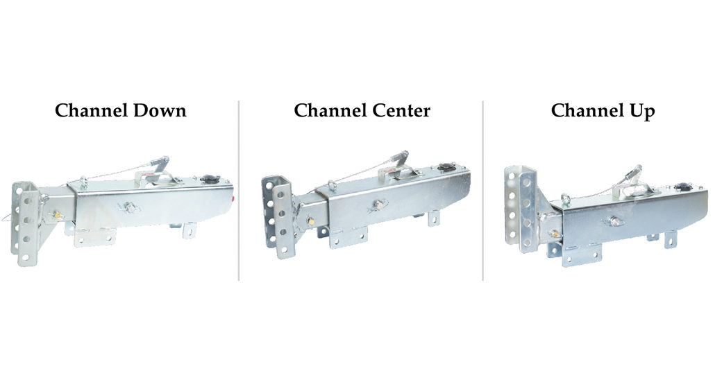 Coupler Positions