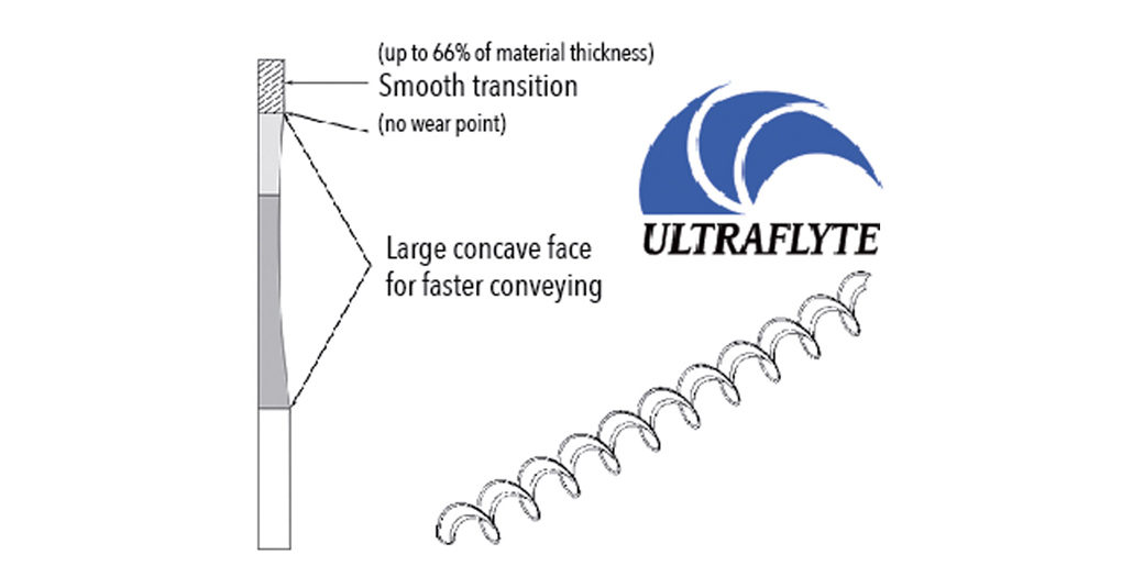 UltraFlyte flighting