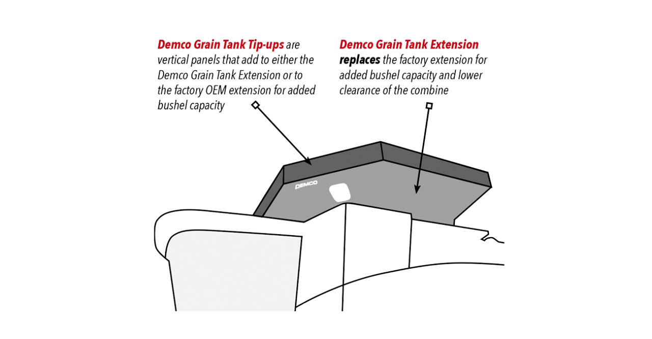 A diagram describing combine grain tank extensions