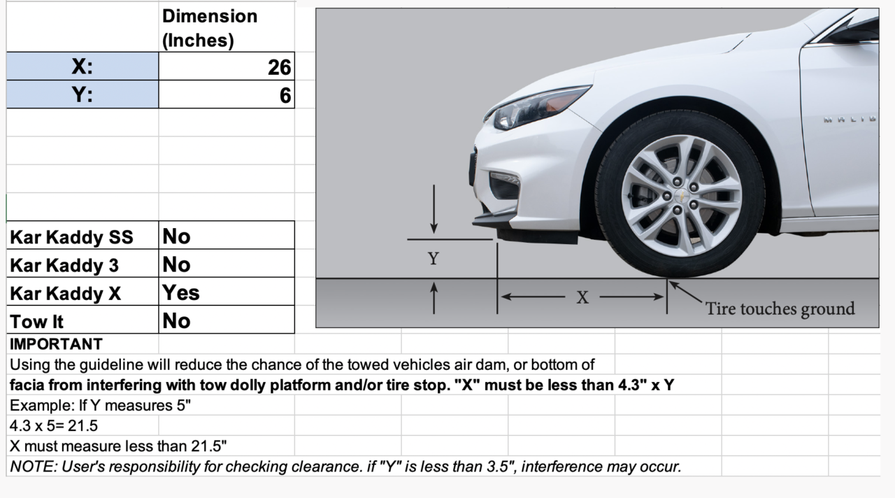 Tow Dolly Loading Clearance Guide